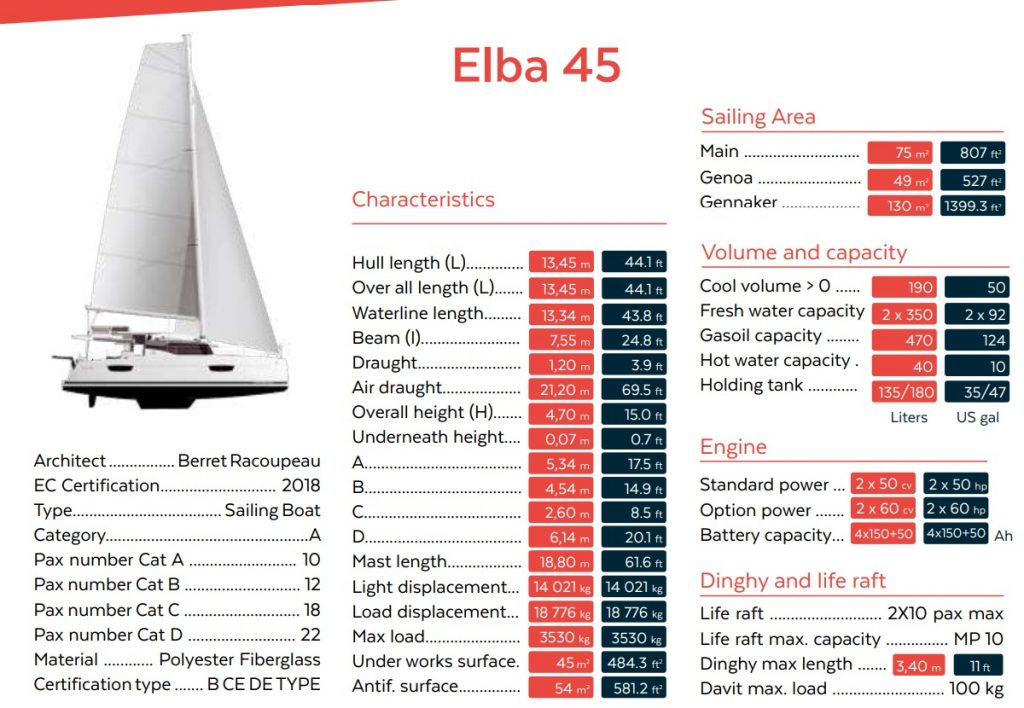 Elba45 Specifications
