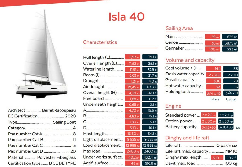 Isla40 Specifications