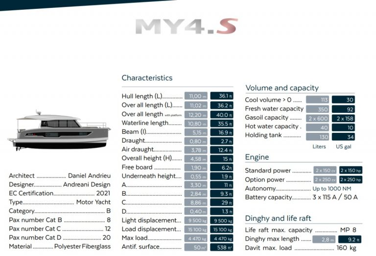 My4.s Specifications