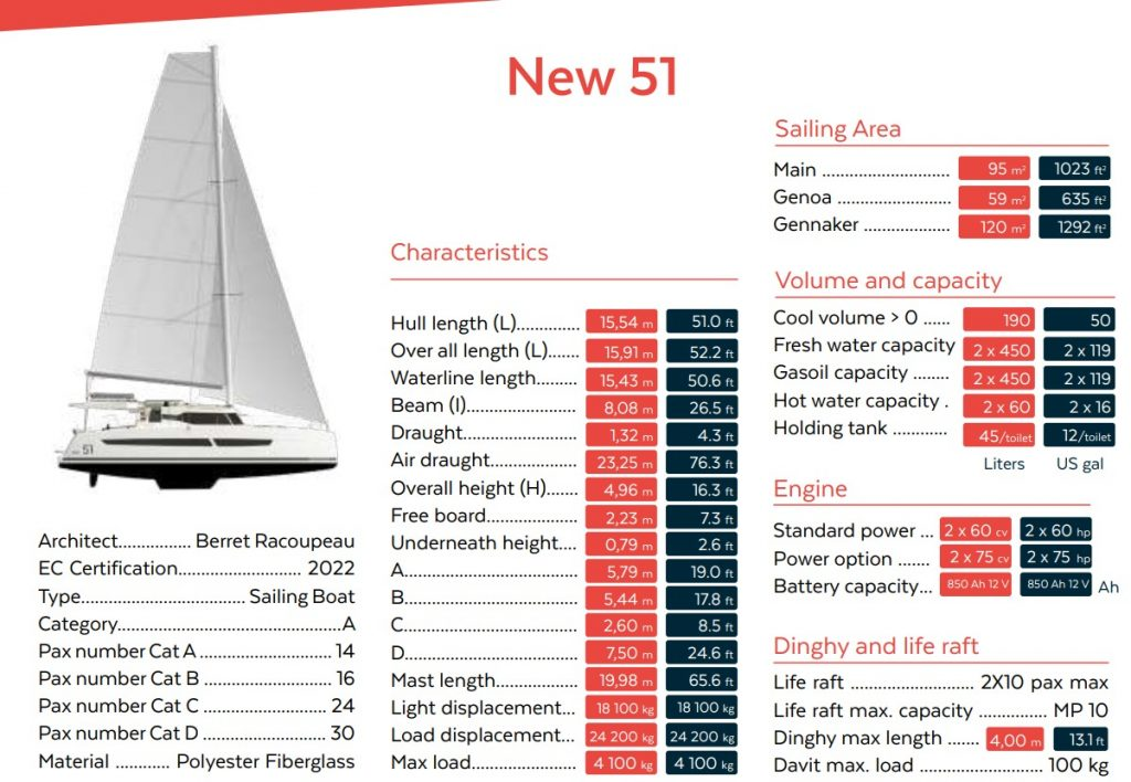 New51 Specifications