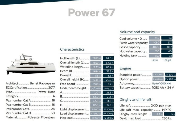 Power67 Specifications